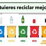 datos ecológicos y medioambientales